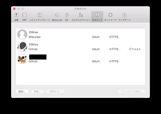 GitHub+SourceTreeで複数アカウント設定